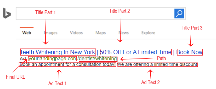 dissection of ad components on bing ads.